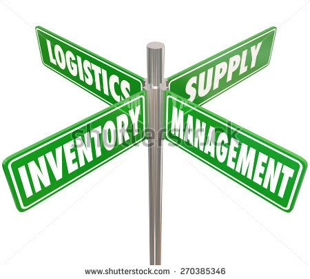 Write a term paper on inventory management